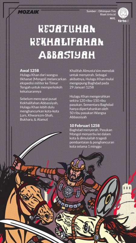 infografik-akhir-kejayaan-islam-mozaik-nauval.jpg