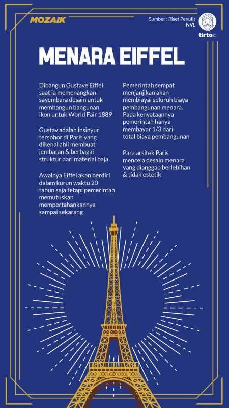 infografik-eiffel-mozaik-nauval.jpg